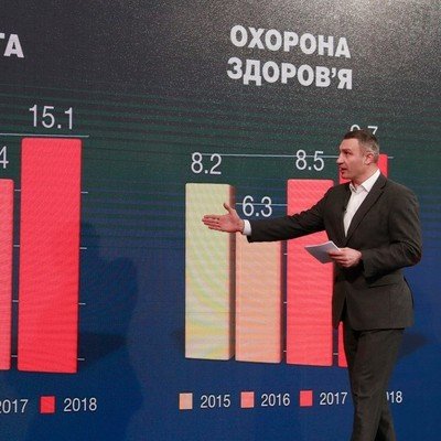 Виталий Кличко сообщил, на сколько выросли доходы бюджета столицы в 2018  году
