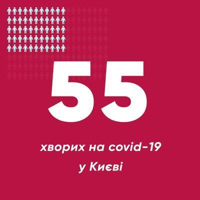 В столице увеличилось количество киевлян, заболевших COVID-19
