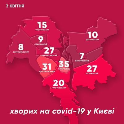 Уже 189 человек в Киеве имеют подтвержденный диагноз заболевания COVID-19