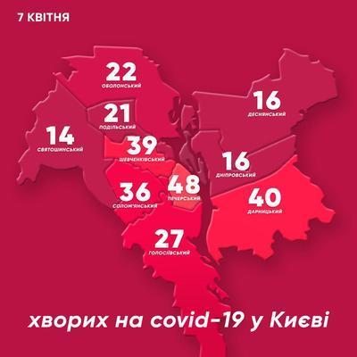 Коронавирус в Киеве: пресс-брифинг Виталия Кличко относительно ситуации в городе