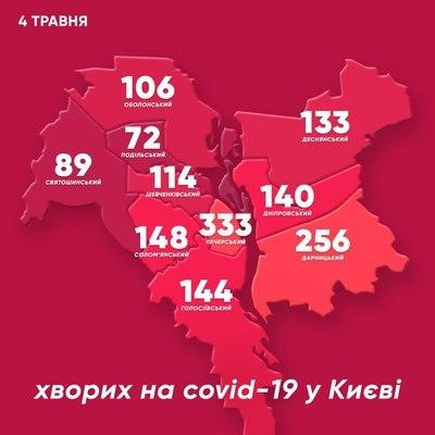 В Киеве – уже более 1500 случаев коронавируса