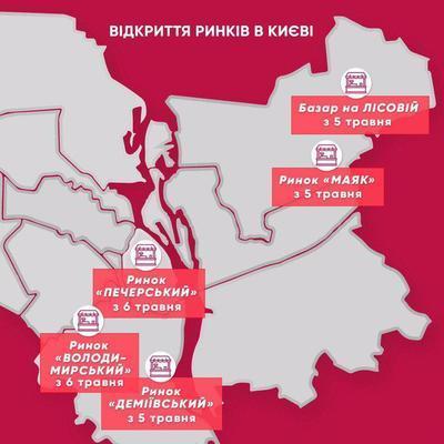 Виталий Кличко рассказал об ослаблении карантина
