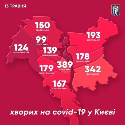 В Киеве заболели COVID-19 почти 2 тысячи человек