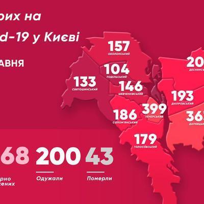 Коронавирус в Киеве добрался до самых маленьких: заразился одномесячный младенец