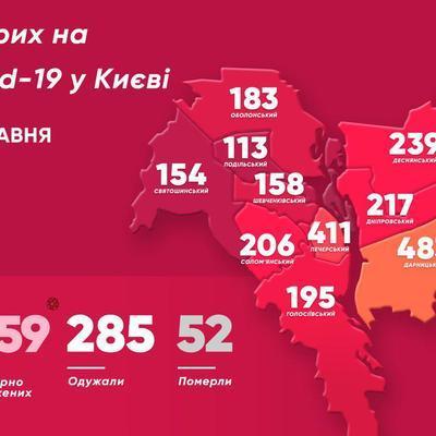 В Киеве коронавирус за сутки убил трех человек. Статистика