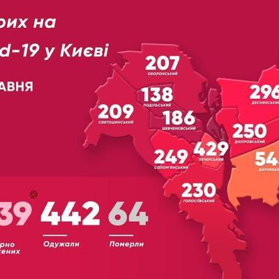 Коронавирус в Киеве: впервые с начала пандемии выздоровевших больше, чем заболевших