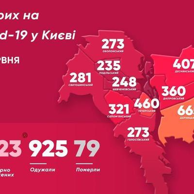 Плюс 33 за сутки: опубликована свежая статистика по коронавирусу в Киеве