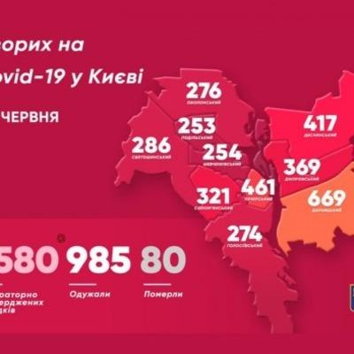 В Киеве выросло количество больных COVID-19: опубликована свежая статистика