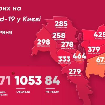 Число больных коронавирусом резко подскочило: свежая статистика по COVID-19 в Киеве