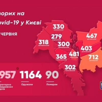 COVID-19 в Киеве пошел на спад: свежая статистика по эпидемии