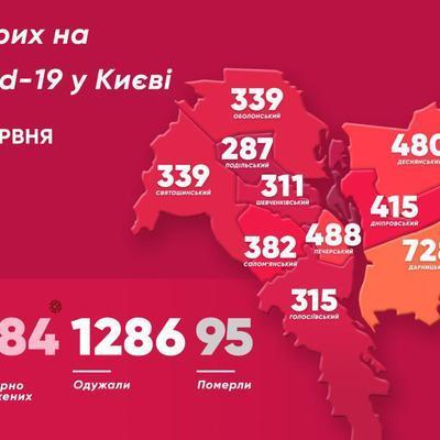 COVID-19 в Киеве: за сутки почти 60 новых больных
