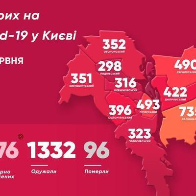 Коронавирус в Киеве: за сутки - 92 случая, один летальный