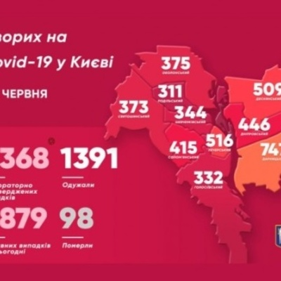 В Киеве за сутки коронавирус подтвердили еще у 43 человек