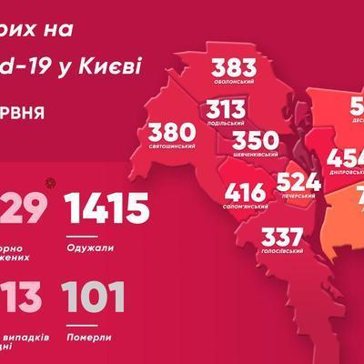 В Киеве за сутки - 61 случай коронавируса, три летальные