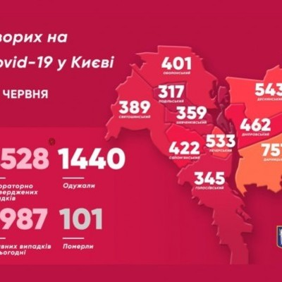 В Киеве - 99 случаев коронавируса за сутки