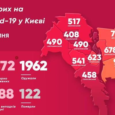 В Киеве за сутки - еще 93 случая коронавируса, три летальных