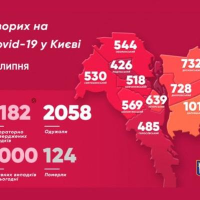 В Киеве количество больных коронавирус увеличилась на 67 человек: Кличко