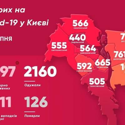 В Киеве коронавирусный антирекорд. 157 случаев за сутки