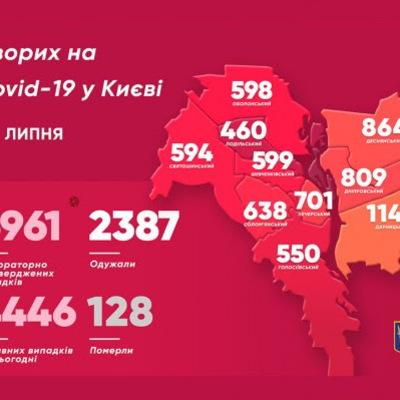 В Киеве за сутки - 77 случаев коронавируса