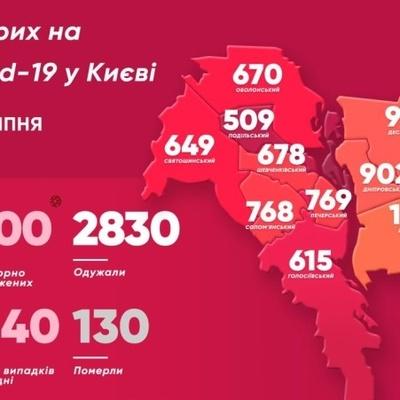 В Киеве выявили 110 новых случаев коронавируса, больше всего - в Соломенском районе