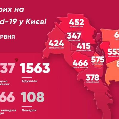 В Киеве за сутки выявили 199 случаев коронавируса